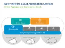 IT-Automatisierung und Sicherheit: VMware aktualisiert Cloud-Dienste