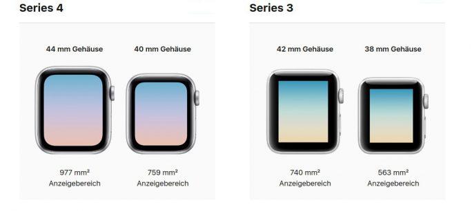 Apple Watch Series 4 im Vergleich zum Vorgänger (Bild: Apple)