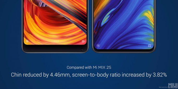 Mi MIX 3: Unterer Rand im Vergleich zum Mi MIX 2S (Bild: Xiaomi)