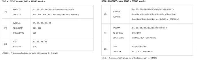 Mi MIX 3:  LTE-UNterstützung nach Modell (Screenshot: ZDNet.de)