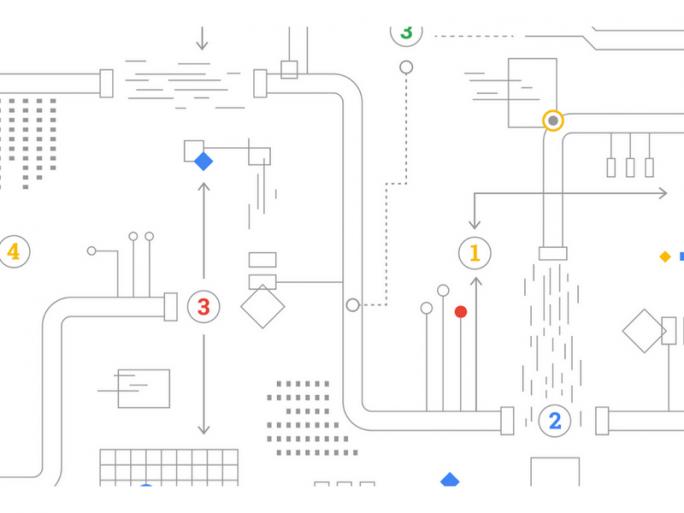 Kubeflow Pipelines (Bild: Google)