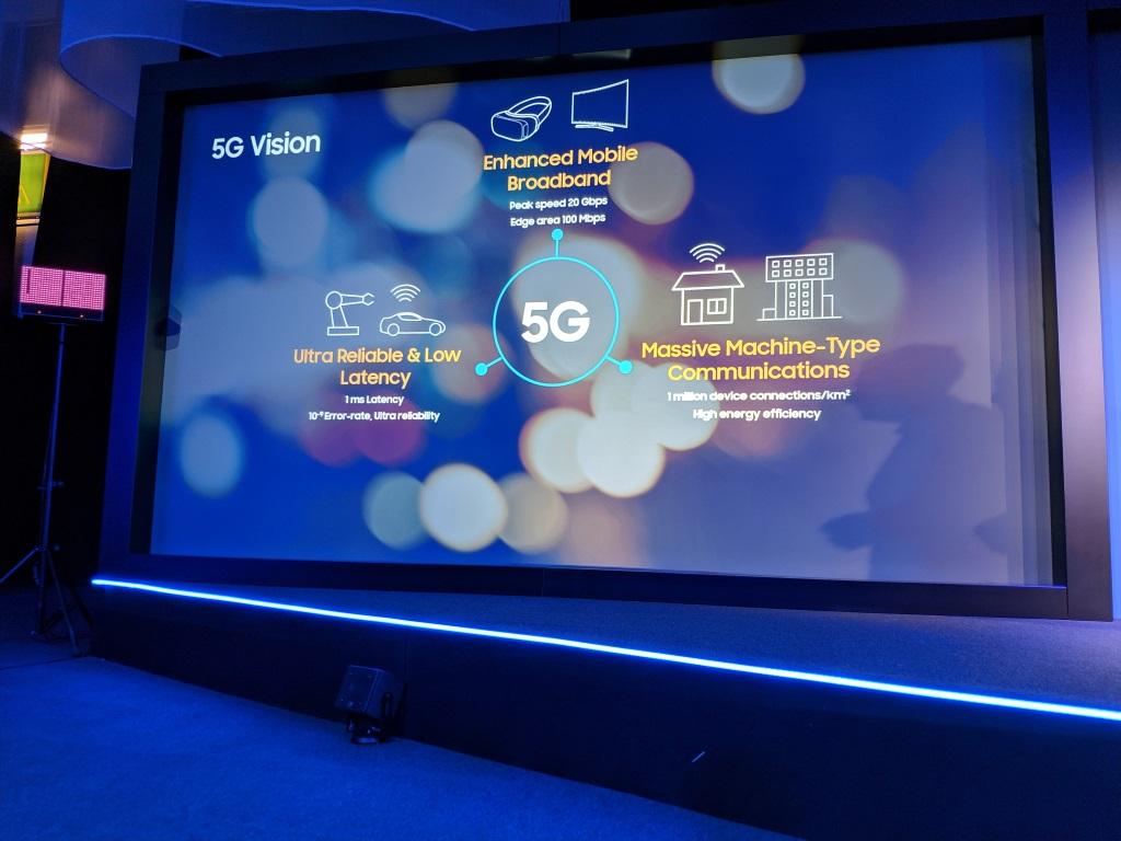 Samsung investiert 22 Milliarden Dollar in 5G, AI und IoT