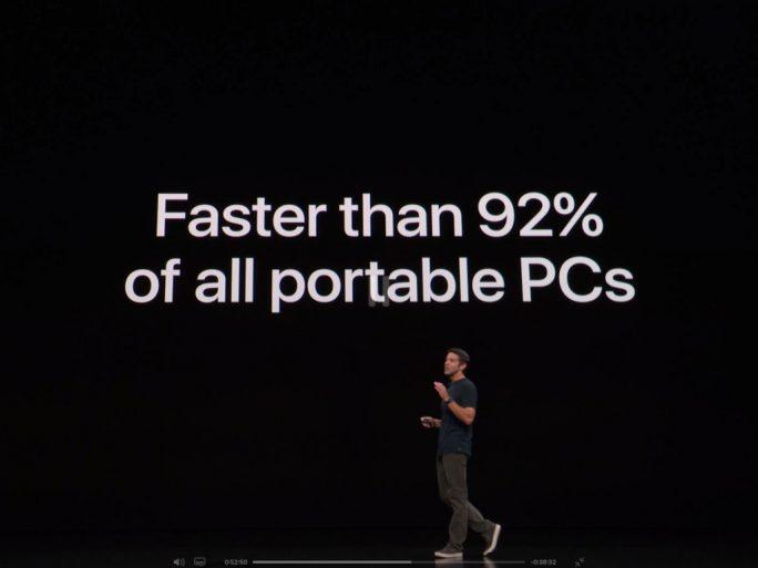 iPad Pro 2018 (Bild: Apple)