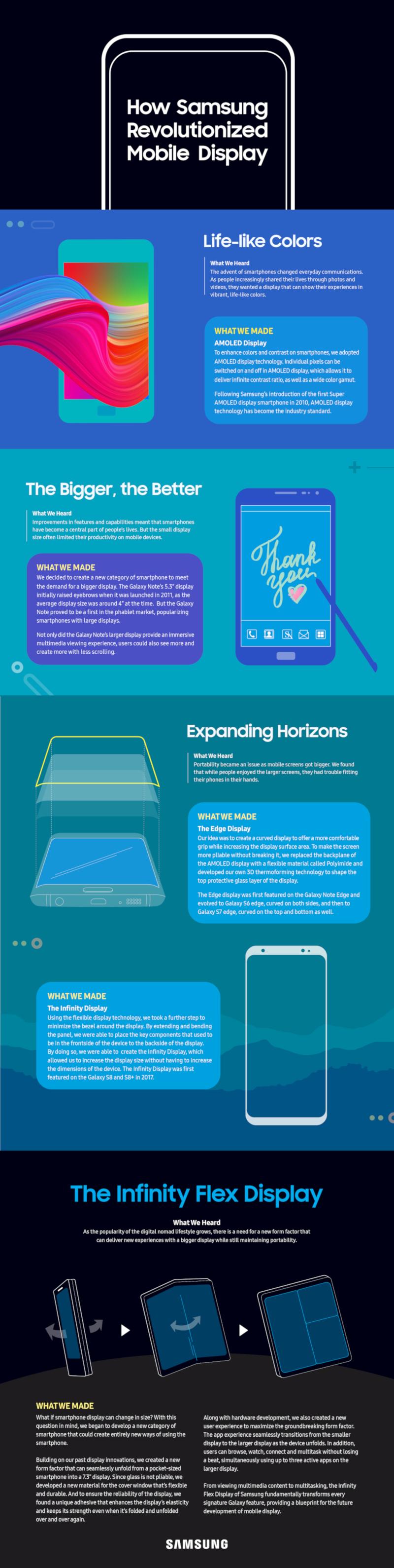 Display-Entwicklung bei Samsung (Bild: Samsung)