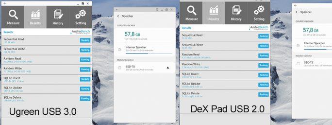 Ugreen USB-C-Dockinstation: Dank USB 3.0 deutlich schneller (Bild: ZDNet.de)