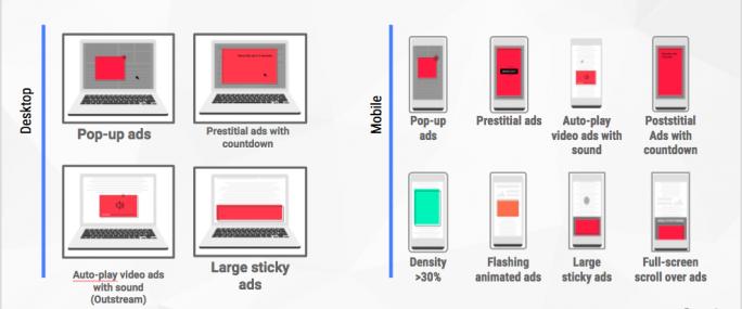 Better Ads Standard (Bild: Google)
