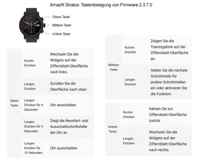 Amazfit Stratos: Tastenbelegung von Firmware 2.3.7.0 (Bild: ZDNet.de)
