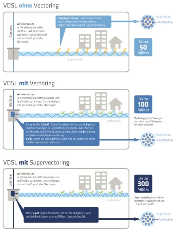 Cisco anyconnect vpn before logon windows 10