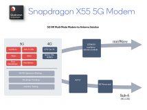 Snapdragon X55 unterstützt 5G, LTE, 3G und 2G