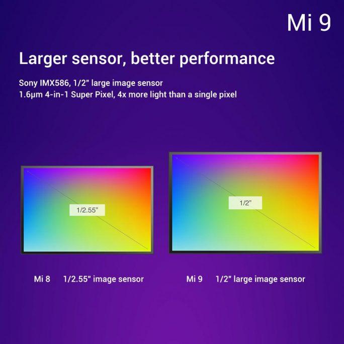 Xiaomi Mi 9: Kamera-Sensor (Bild: Xiaomi)