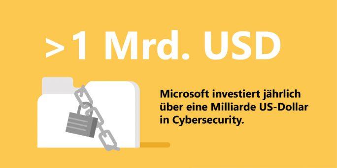 MS investiert jährlich über eine Milliarde US-Dollar in Sicherheit (Bild: Microsoft)