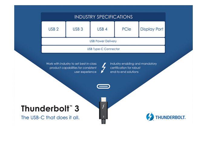 USB 4 basiert auf Thunderbolt 3 (Bild: Intel)