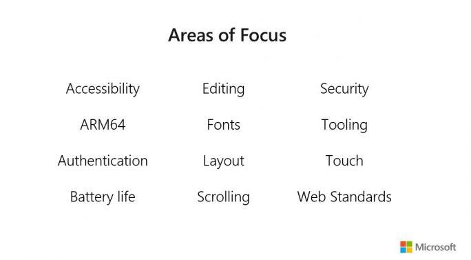Edge-Chrome-Fokus (Screenshot: ZDNet.de)