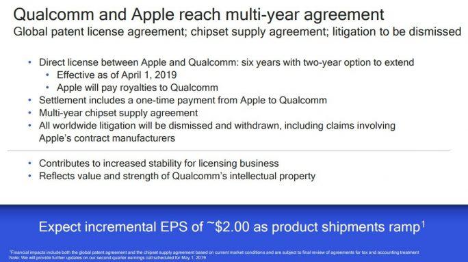 Qualcomm erwartet Mehreinnahmen in Höhe von 2 Dollar pro Aktie (Screenshot: ZDNet.de)