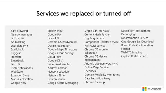 Microsoft ersetzt oder deaktivert in Edge über 50 Chromium-Dienste (Bild: Microsoft über @h0x0d)