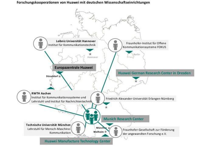 Forschungskooperationen von Huawei mit deutschen Wissenschaftseinrichtungen (Quelle: DIW Econ)