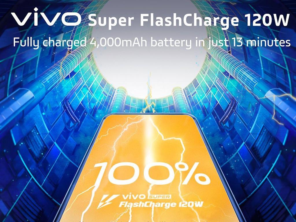 MWC Shanghai: Kamera unterm Bildschirm und Akkuaufladung mit 120 Watt