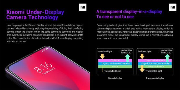 Xiaomi: Kamera unter Display (Bild: Xiaomi)