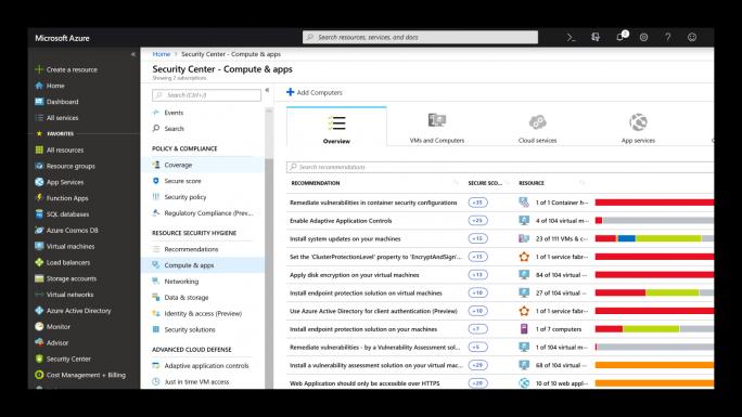 Security Portal (Bild: Microsoft)