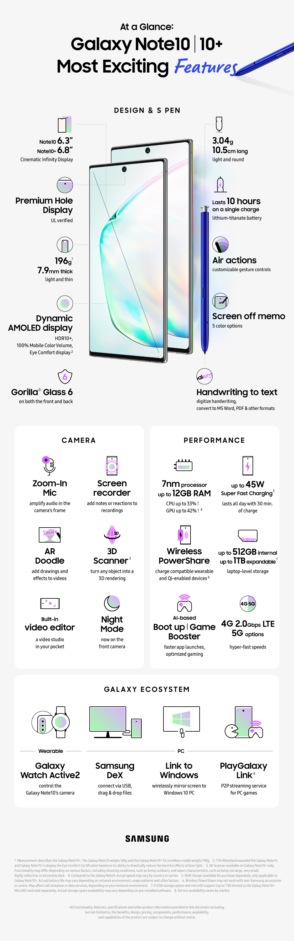 Galaxy Note 10: Most Exciting Features (Bild: Samsung)