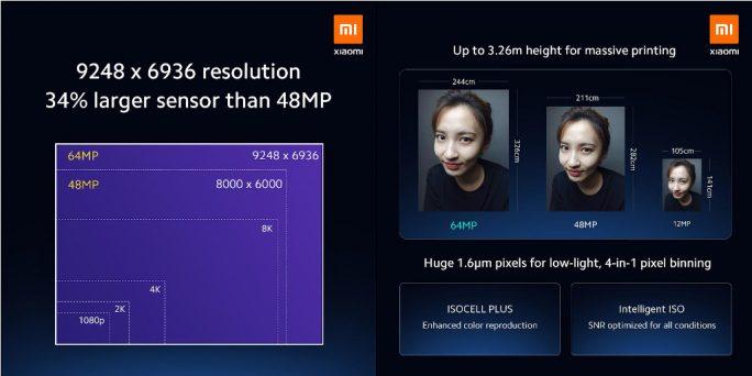 Redmi mit 64-MP-Sensor (Bild: Xiaomi)