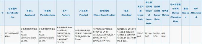 Xiaomi Mi MIX 4 mit 45 Watt Aufladetechnik (Screenshot: ZDNet.de)