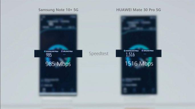 Huawei Mate 30 Pro: 5G-Performance (Screenshot: ZDNet.de)