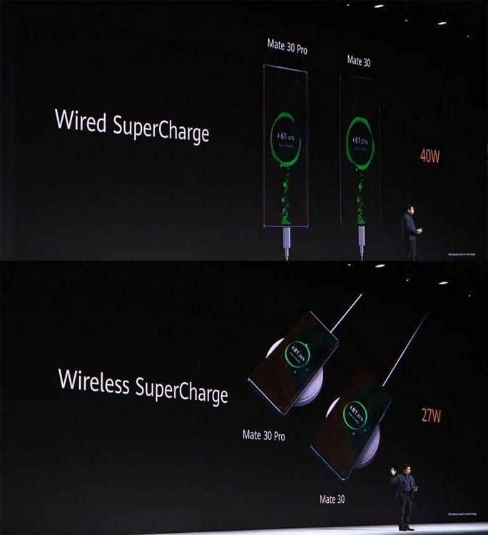 Huawei Mate 30 Pro: Akku mit 40 Watt aufladen (Screenshot: ZDNet.de)