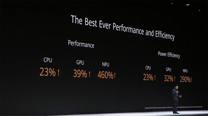 Huawei Mate 30 mit Kirin 990 (Screenshot: ZDNet.de)