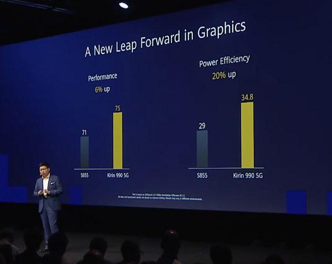 Kirin 990 5G: GPU-Performance (Screenshot: ZDNet.de)
