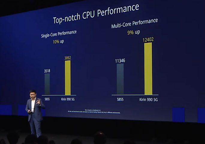 Kirin 990 5G: Geekbench (Screenshot: ZDNet.de)