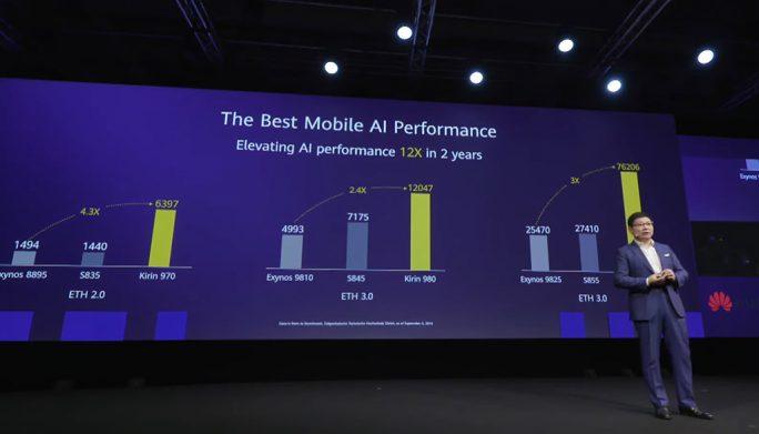 Kirin 990 5G: KI-Performance (Screenshot: ZDNet.de)