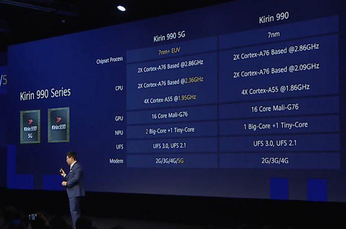 Kirin 990 5G im Vergleich zum Kirin 990 (Screenshot: ZDNet.de)