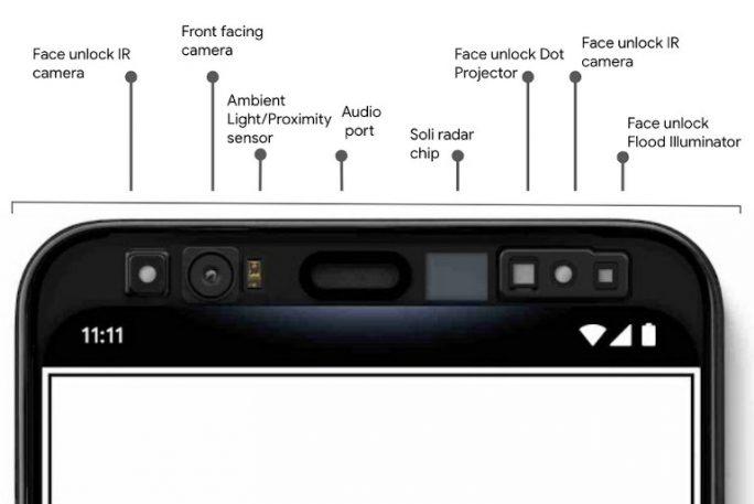 Pixel 4: Sensoren (Bild: Google)