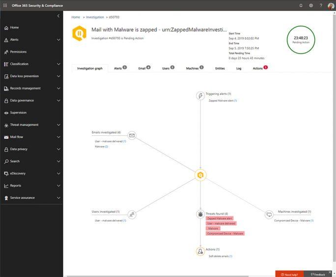 Office 365 ATP reagiert automatisch auf Sicherheitsvorfälle (Bild: Microsoft)