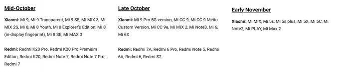 MIUI 11: Release-Plan (Screenshot: ZDNet.de)