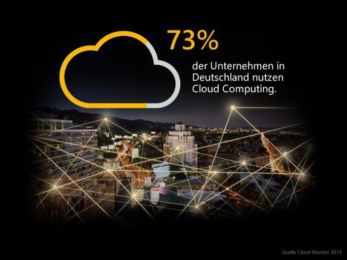 Cloud Monitor 2019: 73 Prozent der deutschen Unternehmen nutzen die Cloud (Bild: Microsoft)