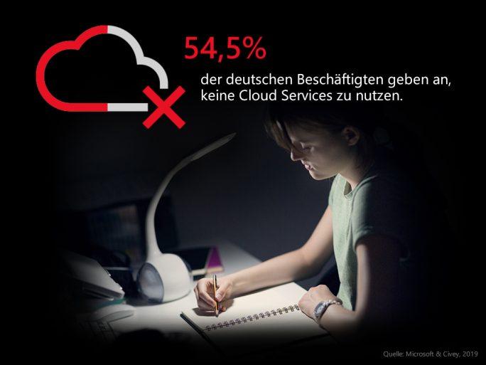 Cloud Computing ist längst noch nicht überall in deutschen Unternehmen angekommen (Bild: Microsoft).
