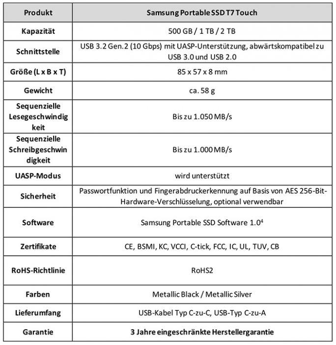 Samsung Portable SSD T7 Touch: Technische Daten (Bild: Samsung)