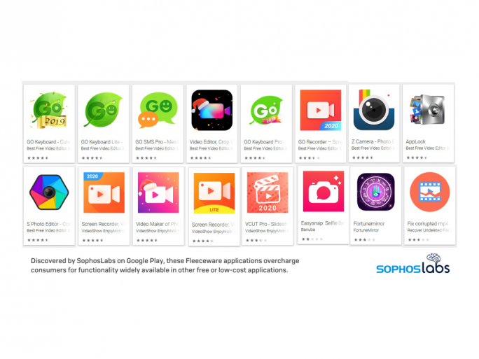 Fleeceware-Apps (Bild: Sophos)