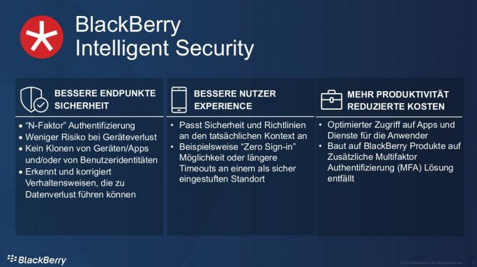 BlackBerry Intelligent Security (Grafik: BlackBerry)