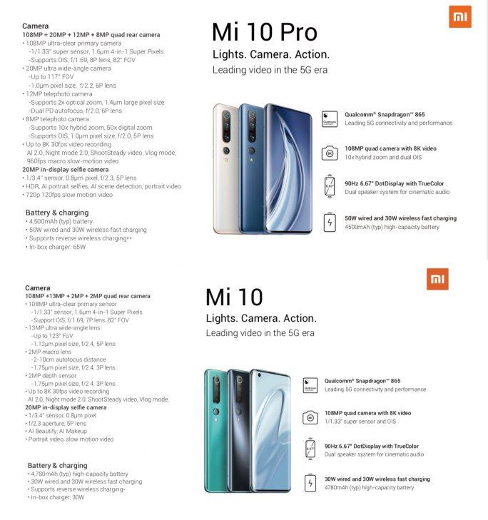 Mi 10 und Mi 10 Pro (Bild: Xiaomi)