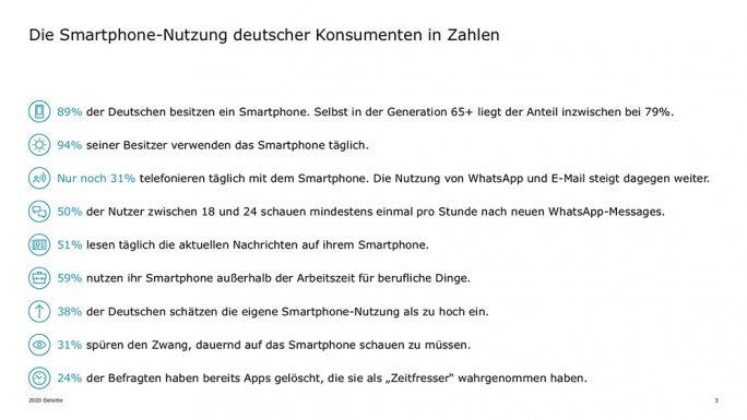 Smartphone-Studie von Deloitte: Kernaussagen (Bild: Deloitte)