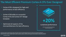 ARM: Neuer CPU-Kern verspricht 20 Prozent mehr Leistung