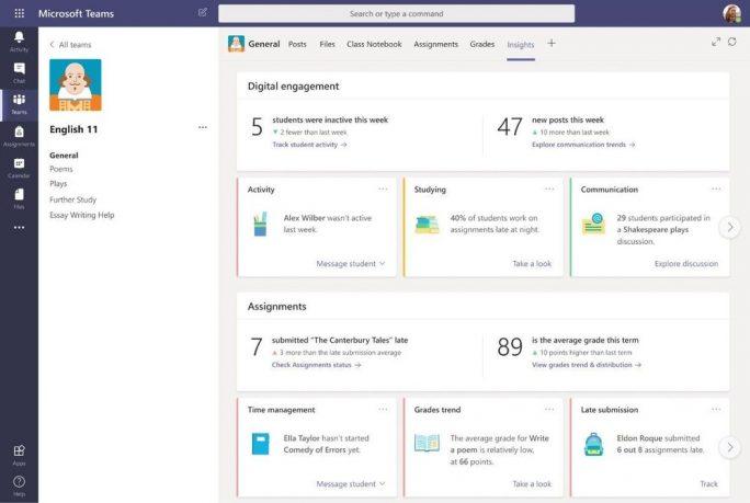 Mit Class Insight sieht die Lehrkraft auf einen Blick, welche Schüler ihre Hausaufgaben verspätet abgegeben haben (Bild: Microsoft)