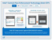 Intel führt CET-Sicherheit ein