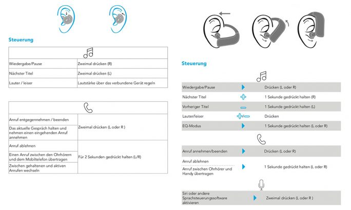 Soundcore Spirit Dot 2 und Spirit X2: Bedienung (Screenshot: ZDNet.de)