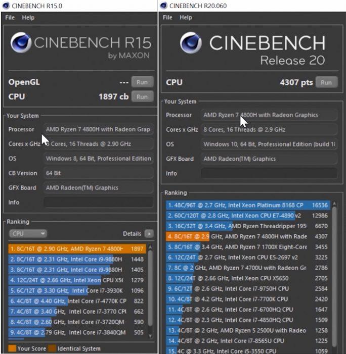 AMD Ryzen 4800H: Cinebench (Screenshot: Techtablets.com)