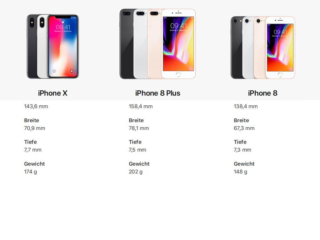 Iphone Ipad Mac Wie Lange Halten Apple Gerte Im Schnitt Erapod Modelle 2017