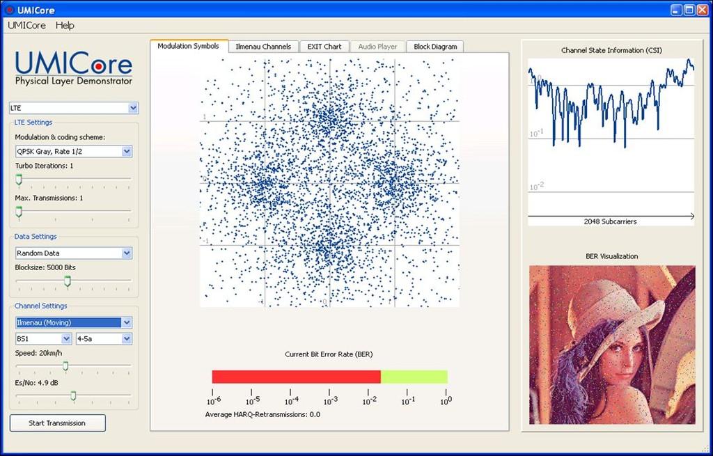 Bei bei der funkgestützten mobilen Nutzung treten häufig starke und schnellveränderliche Störungen auf. Sie führen zu Fehlern im übertragenen Inhalt oder sogar zu kompletten Datenverlusten. Mit neuen Algorithmen und Systemkonzepten wollen die Aachener Wissenschaftler helfen, das Problem zu lösen. Die Demonstrationssoftware UMICore soll die Leistungsfähigkeit der neuen Konzepte anschaulich darstellen. Als Referenz für viele der im UMIC-Exzellenzcluster erzielten Fortschritte dient LTE. Der UMICore-Demonstrator wird als Software auf einem PC oder Laptop ausgeführt. Er dient nicht nur Studierenden zur interaktiven Illustration der Inhalte verschiedener Vorlesungen, Praktika oder Seminare, sondern auch zur Präsentation von Forschungsergebnissen gegenüber Projektpartnern aus Industrie und Forschung (Bild: RWTH Aachen).